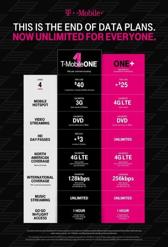 TMO-ONE-End-of-data-plans