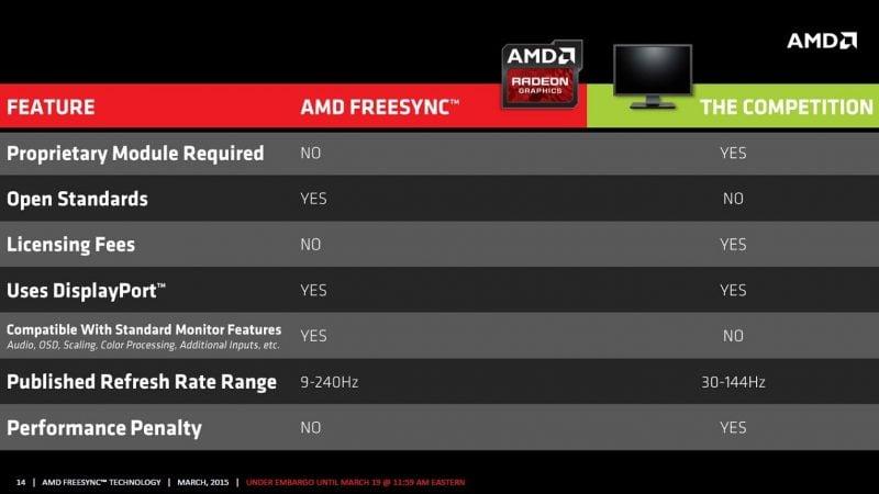 AMD FreeSync 4
