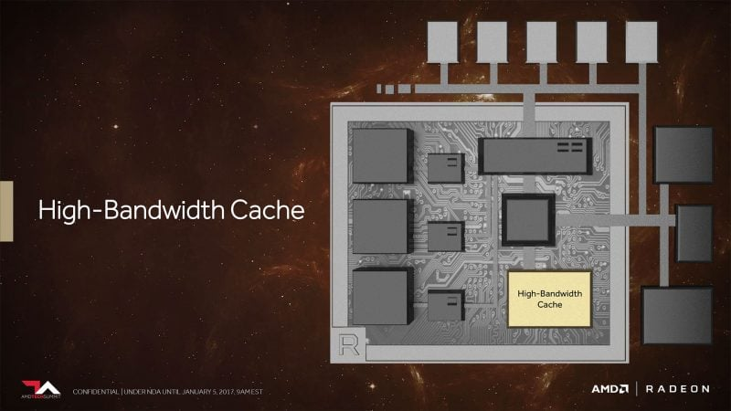 AMD High Bandwidth Cache
