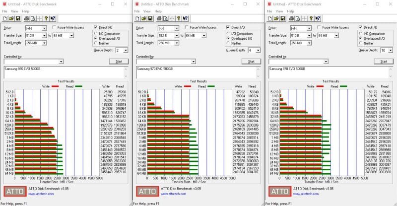 5 Best HDD and SSD Benchmarks to Test Storage Speed 1