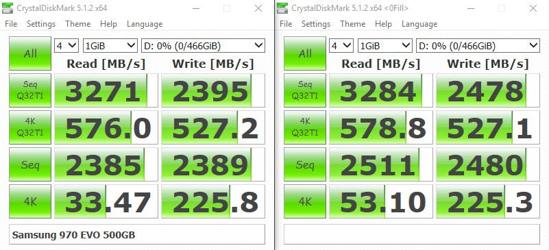 5 Best HDD and SSD Benchmarks to Test Storage Speed 2