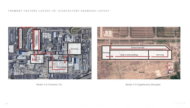Tesla Fremont Factory vs Shanghai Gigafactory Manufacturing Flow Suggests Tesla is Learning 2