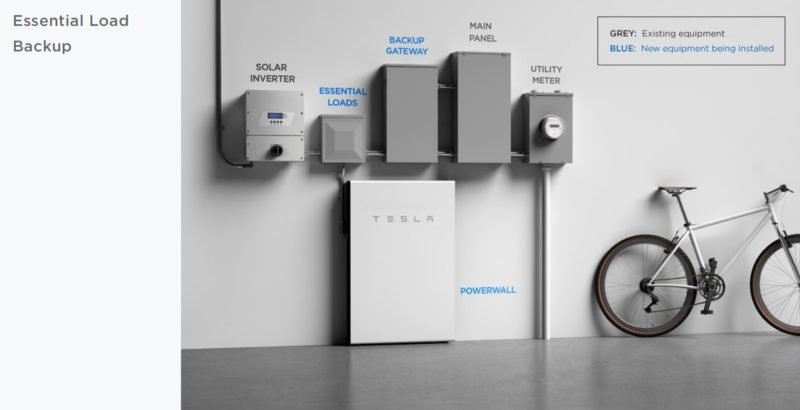 Tesla Powerwall Buyer's Guide 3