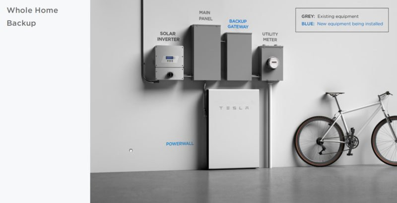 Tesla Powerwall Buyer's Guide 2